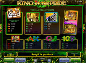 paytable vlt King of the Pride
