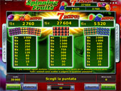 paytable vlt spinning fruits