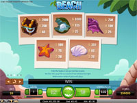 tabella vincite slot machine beach