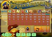 tabella vincite slot online captain's treasure