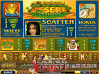 tabella vincite slot machine desert treasure