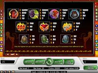 paytable slot machine devil's delight