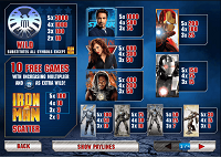 paytable slot machine iron man 2