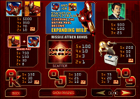 paytable slot machine iron man