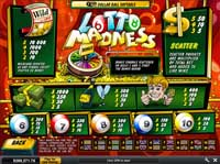 paytable slot machine lotto madness