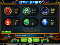 paytable slot machine magic portals