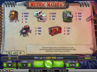 tabella pagamenti slot machine mythic maiden