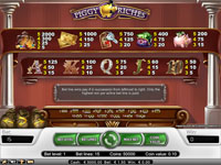 tabella vincite slot piggy riches