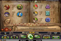 tabella vincite slot secret code