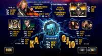 tabella vincite slot online thor the mighty avenger