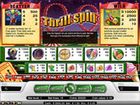 paytable slot thrill spin