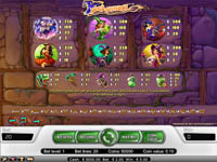 paytable slot wild witches