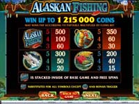 paytable slot machine alaskan fishing
