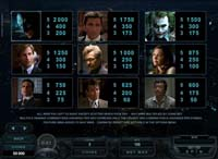 paytable slot machine the dark knight rises