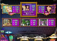 tabella pagamenti slot online hot ink