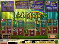 tabella pagamenti vlt online irish magic