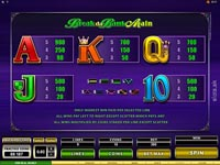 paytable slot online megaspin break da bank again