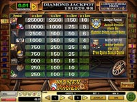 paytable slot online money miner