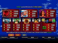 tabella vincite slot machine red baron