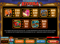paytable slot online riviera riches