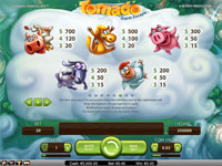 tabella vincite slot machine tornado farm escape
