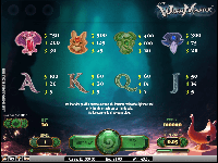 tabella vincite slot machine the wish master